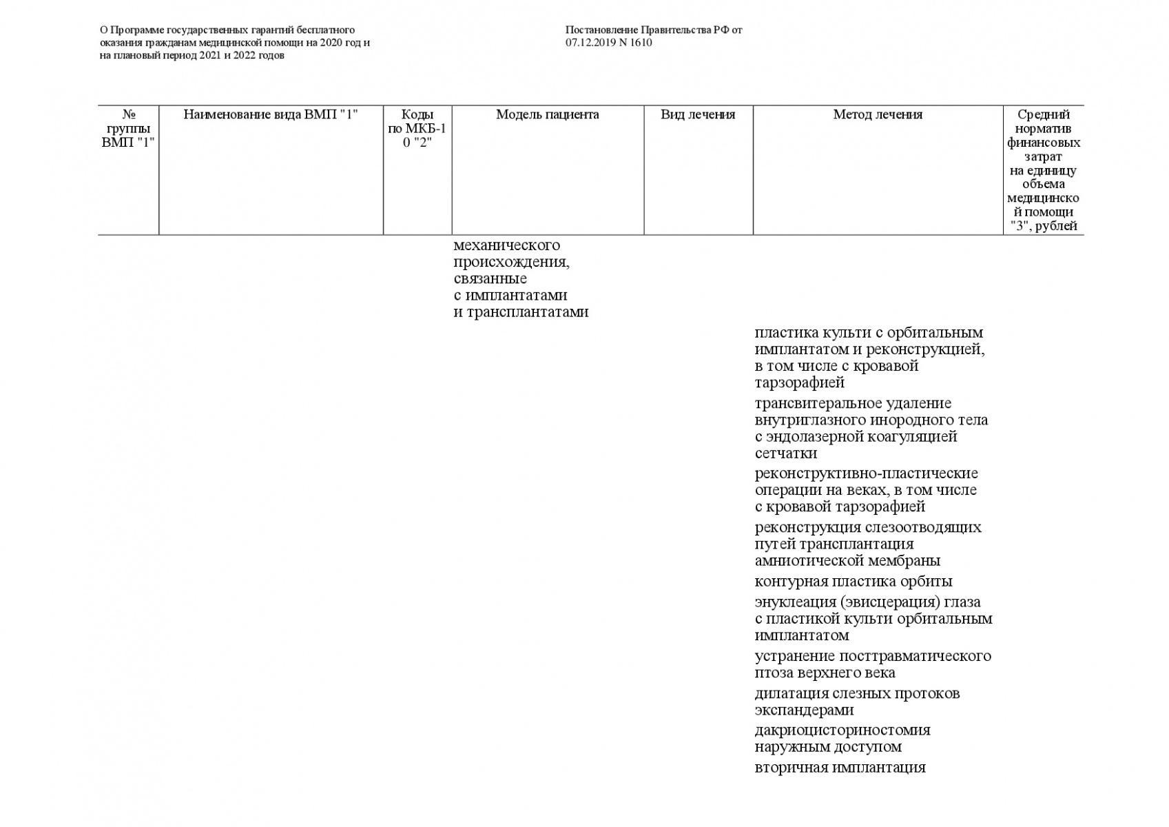 Postanovlenie-Pravitelstva-RF-ot-07_12_2019-1610-O-PGG-229