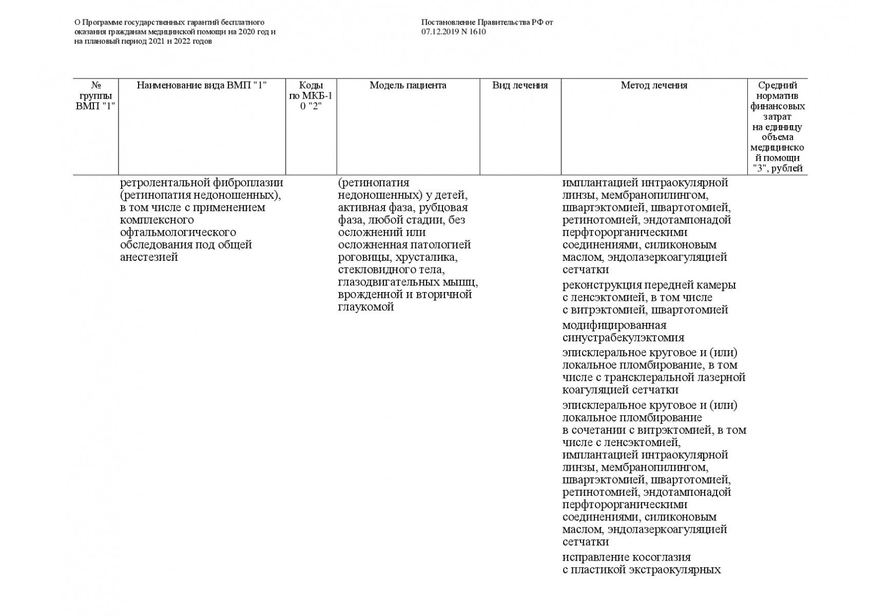 Postanovlenie-Pravitelstva-RF-ot-07_12_2019-1610-O-PGG-233