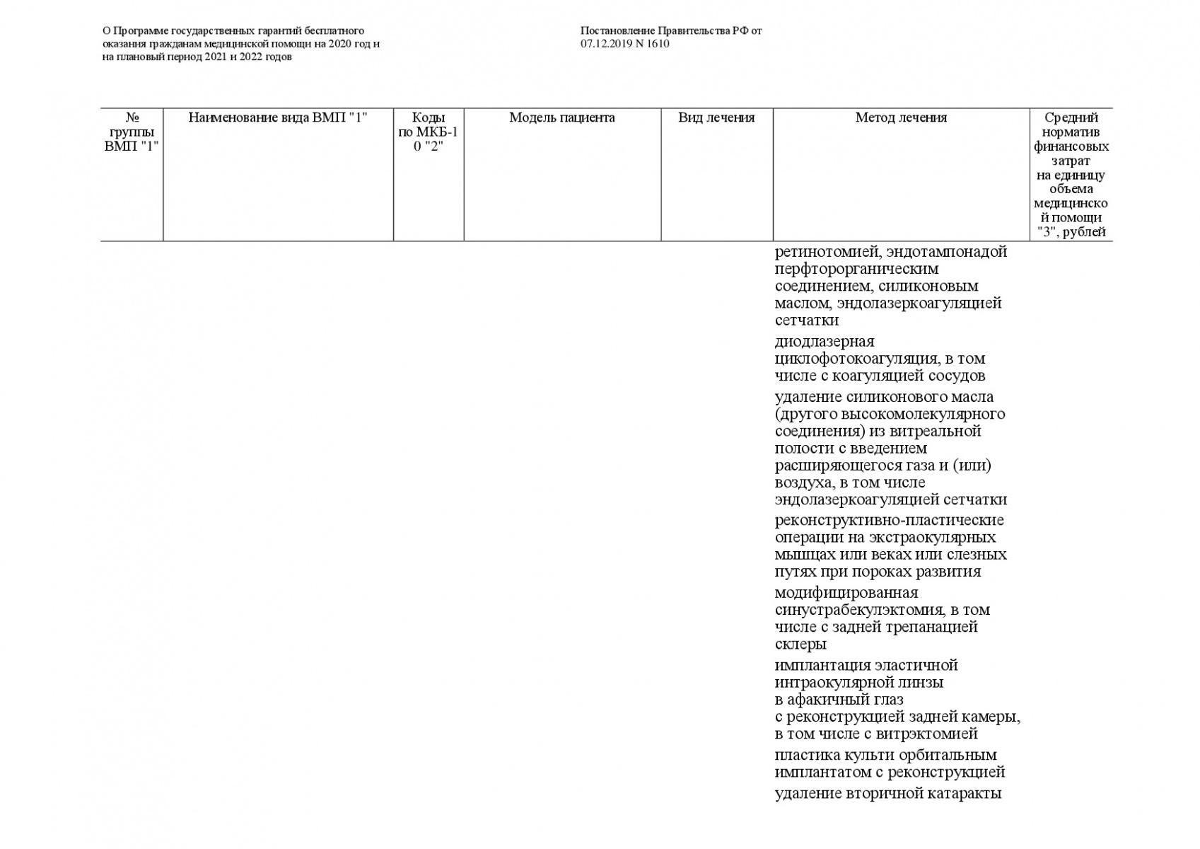 Postanovlenie-Pravitelstva-RF-ot-07_12_2019-1610-O-PGG-238
