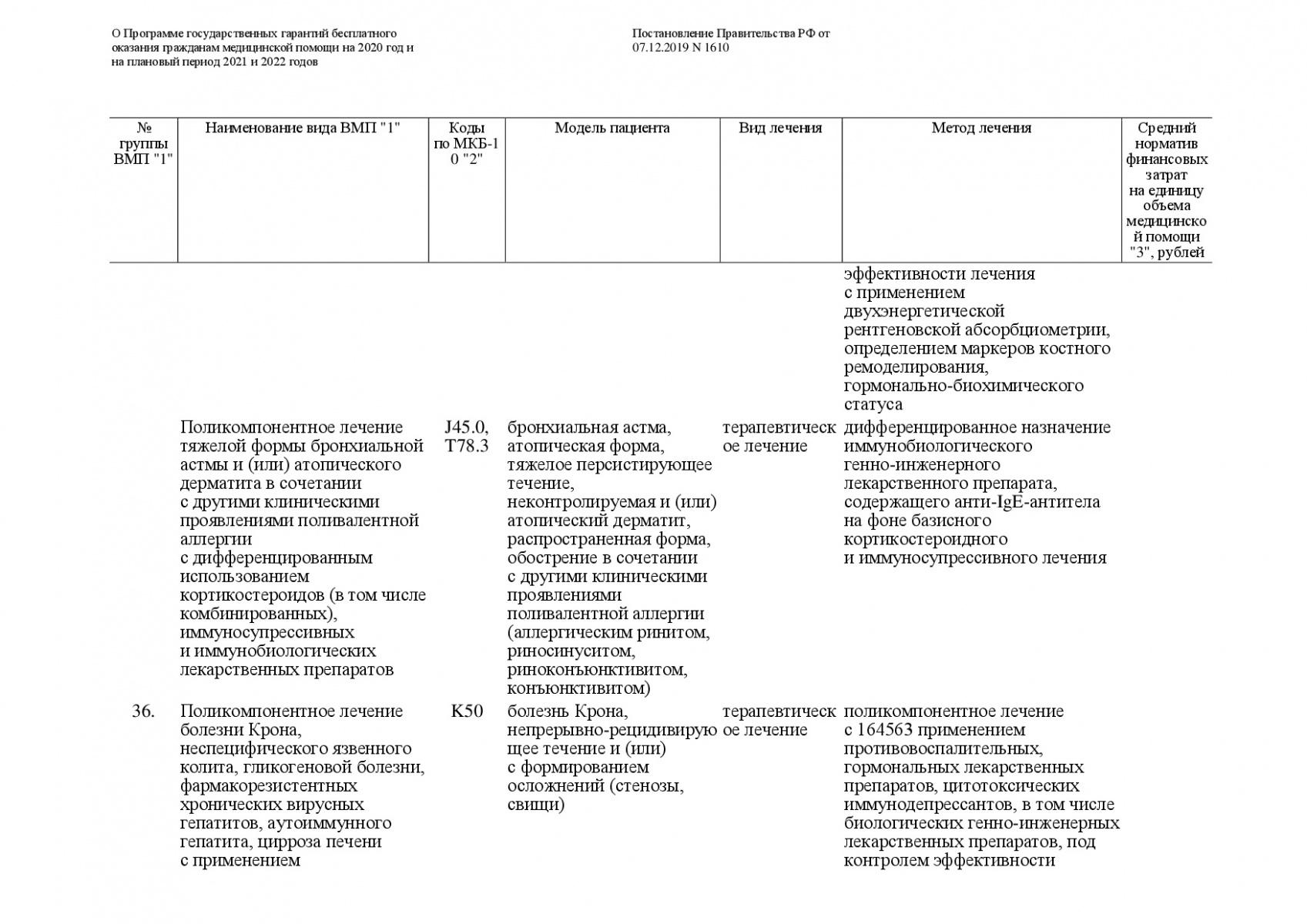 Postanovlenie-Pravitelstva-RF-ot-07_12_2019-1610-O-PGG-243