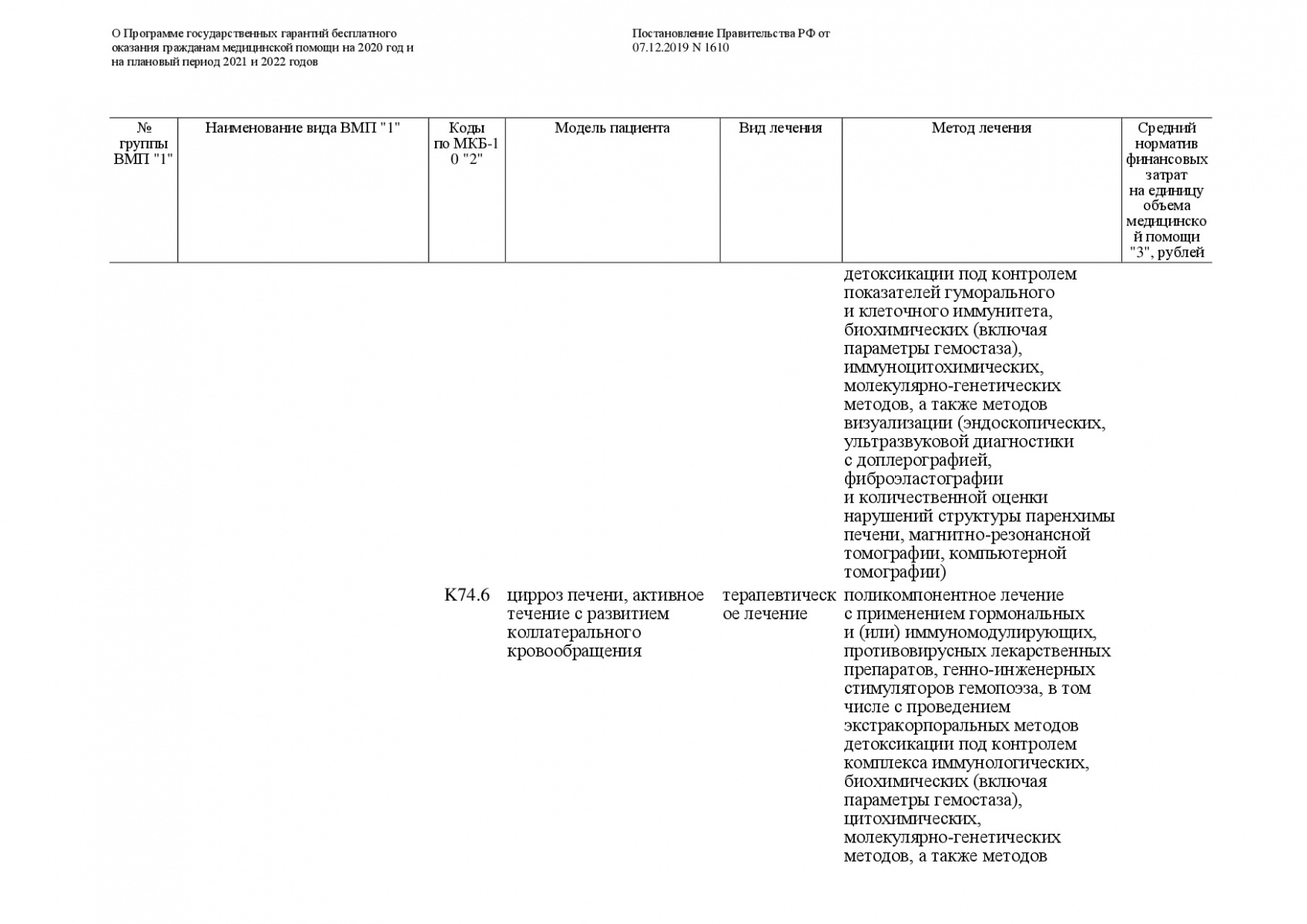 Postanovlenie-Pravitelstva-RF-ot-07_12_2019-1610-O-PGG-246