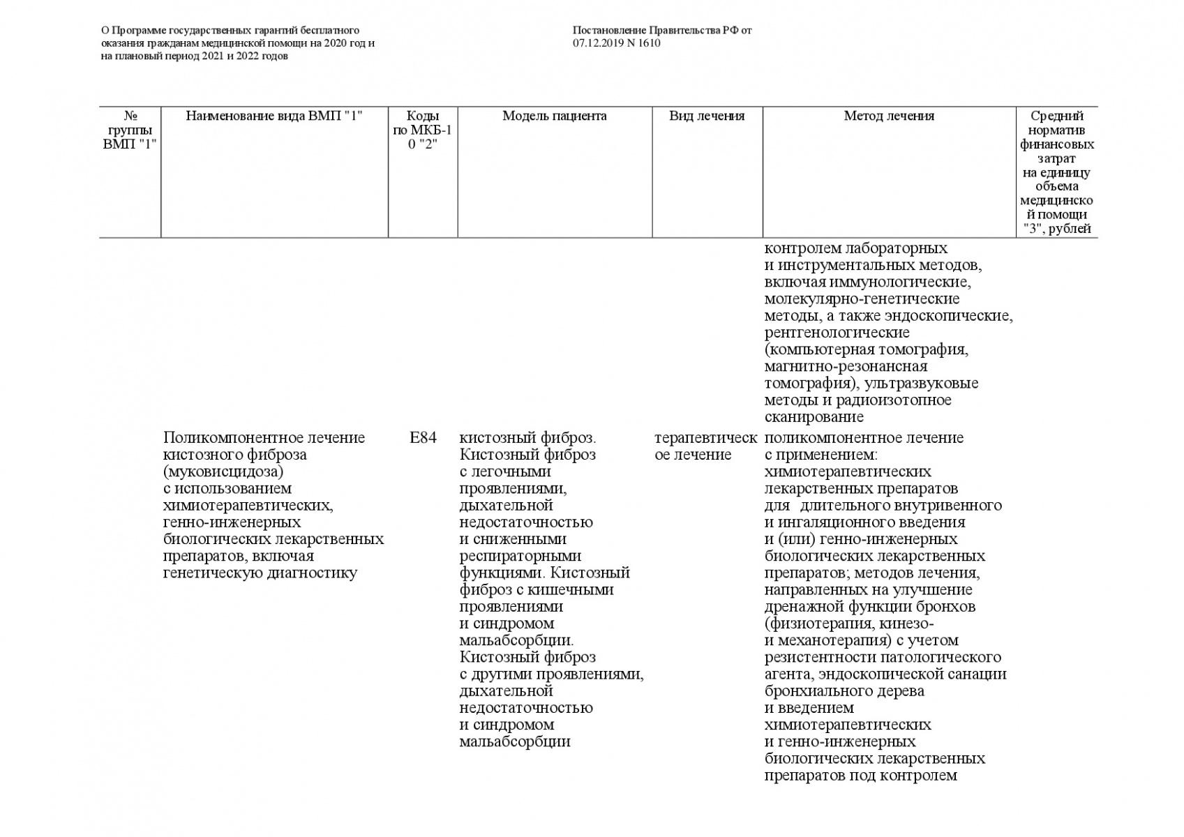 Postanovlenie-Pravitelstva-RF-ot-07_12_2019-1610-O-PGG-249