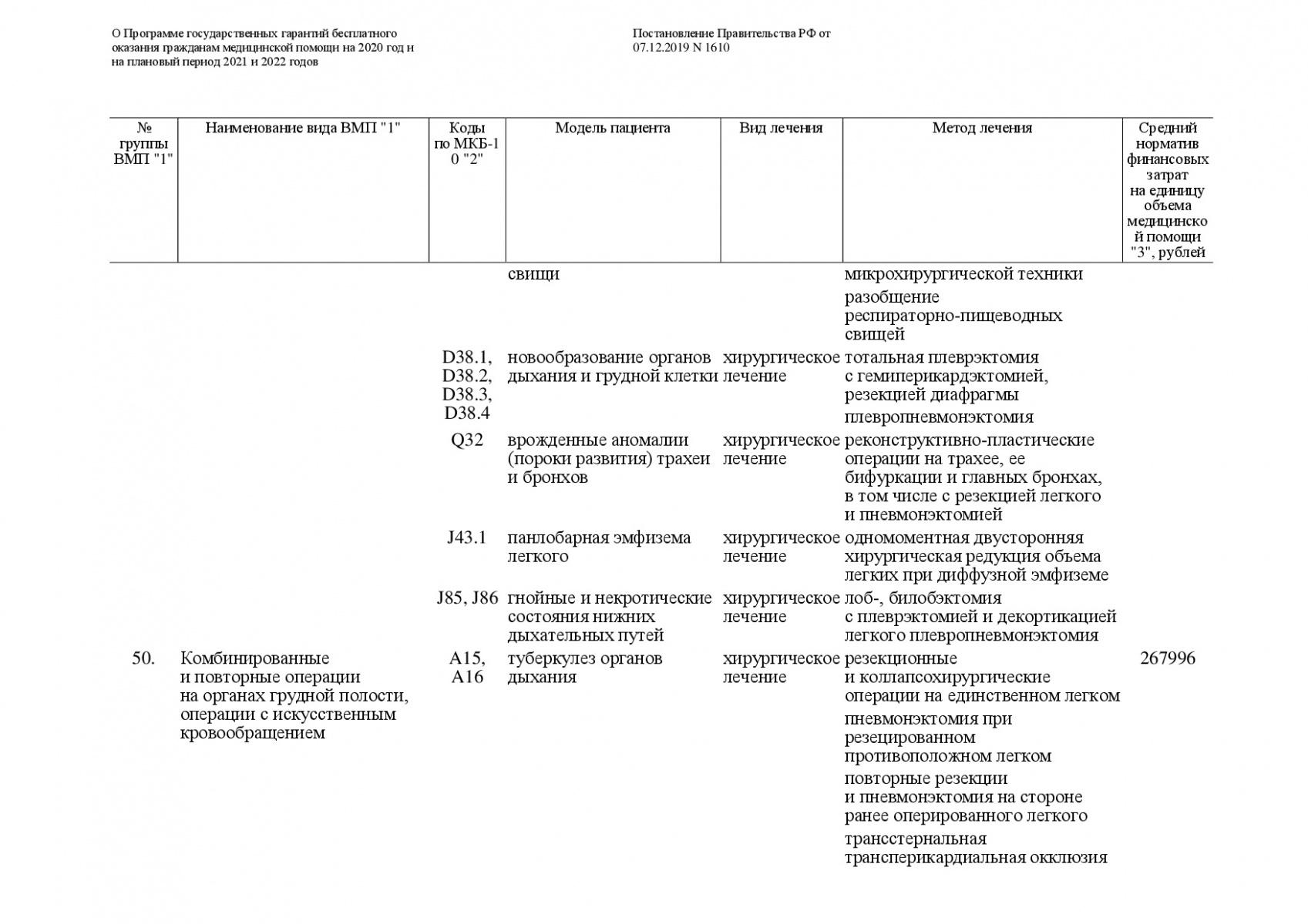 Postanovlenie-Pravitelstva-RF-ot-07_12_2019-1610-O-PGG-268