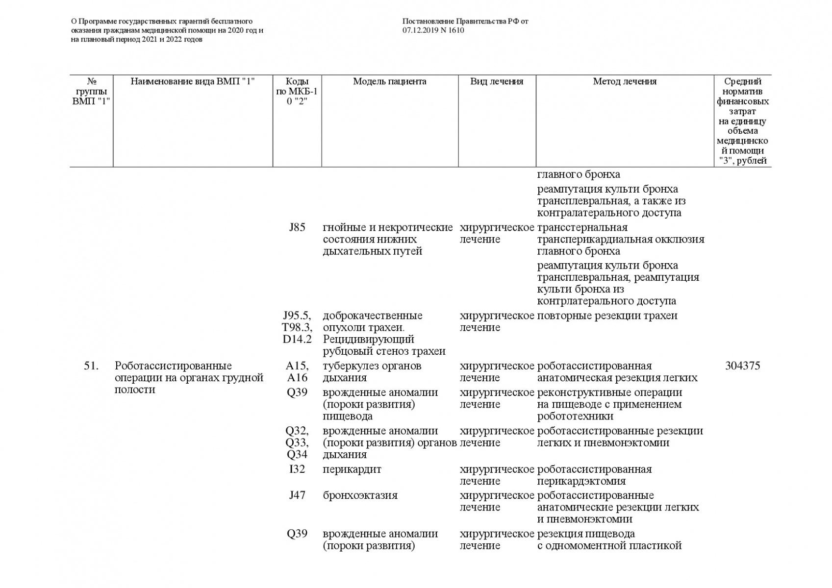 Postanovlenie-Pravitelstva-RF-ot-07_12_2019-1610-O-PGG-269