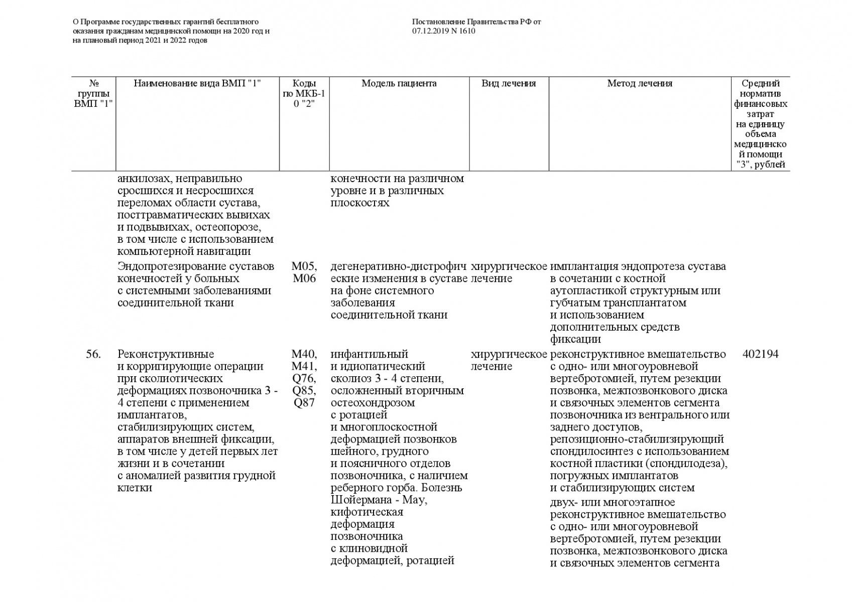 Postanovlenie-Pravitelstva-RF-ot-07_12_2019-1610-O-PGG-278