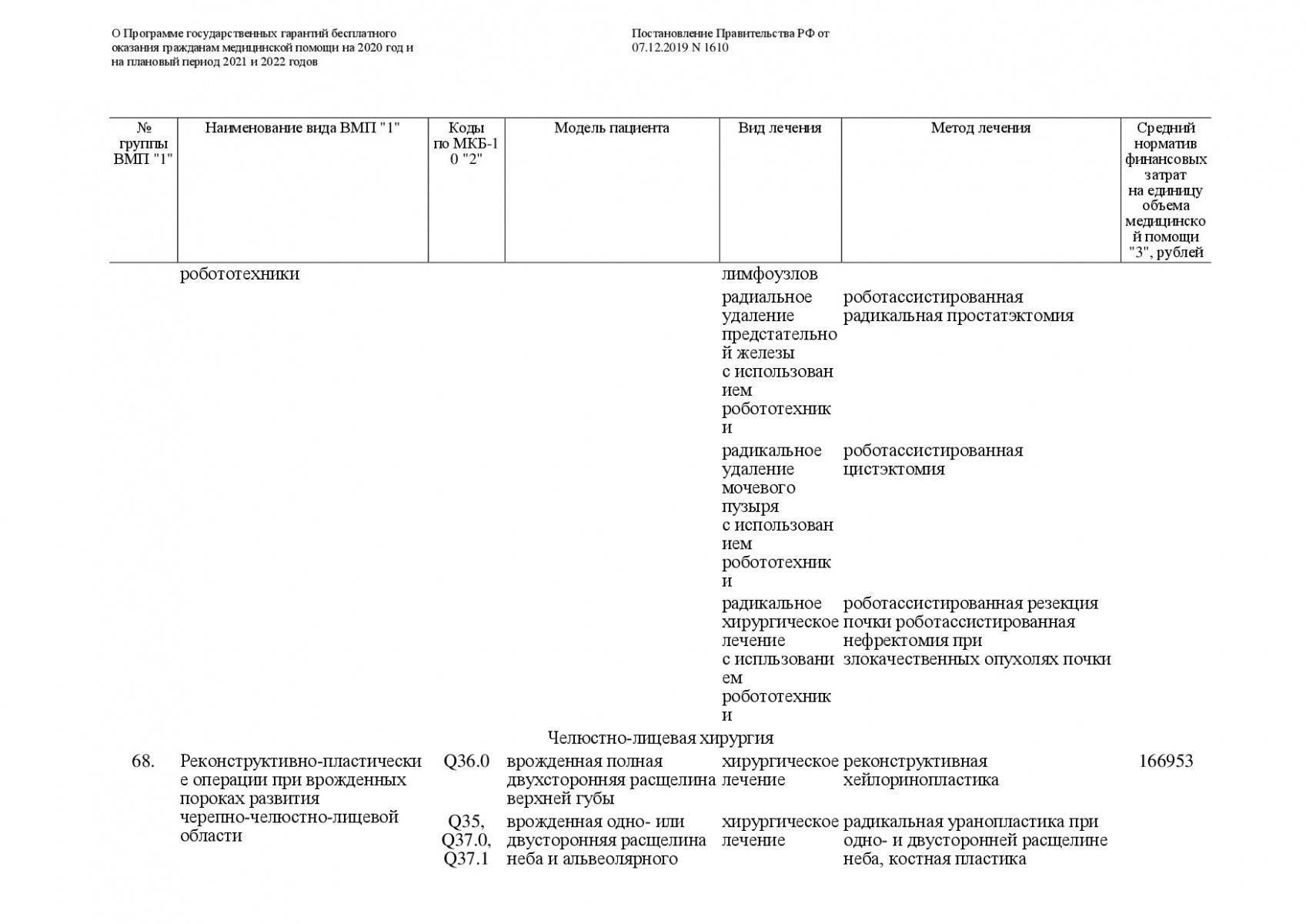 Postanovlenie-Pravitelstva-RF-ot-07_12_2019-1610-O-PGG-293