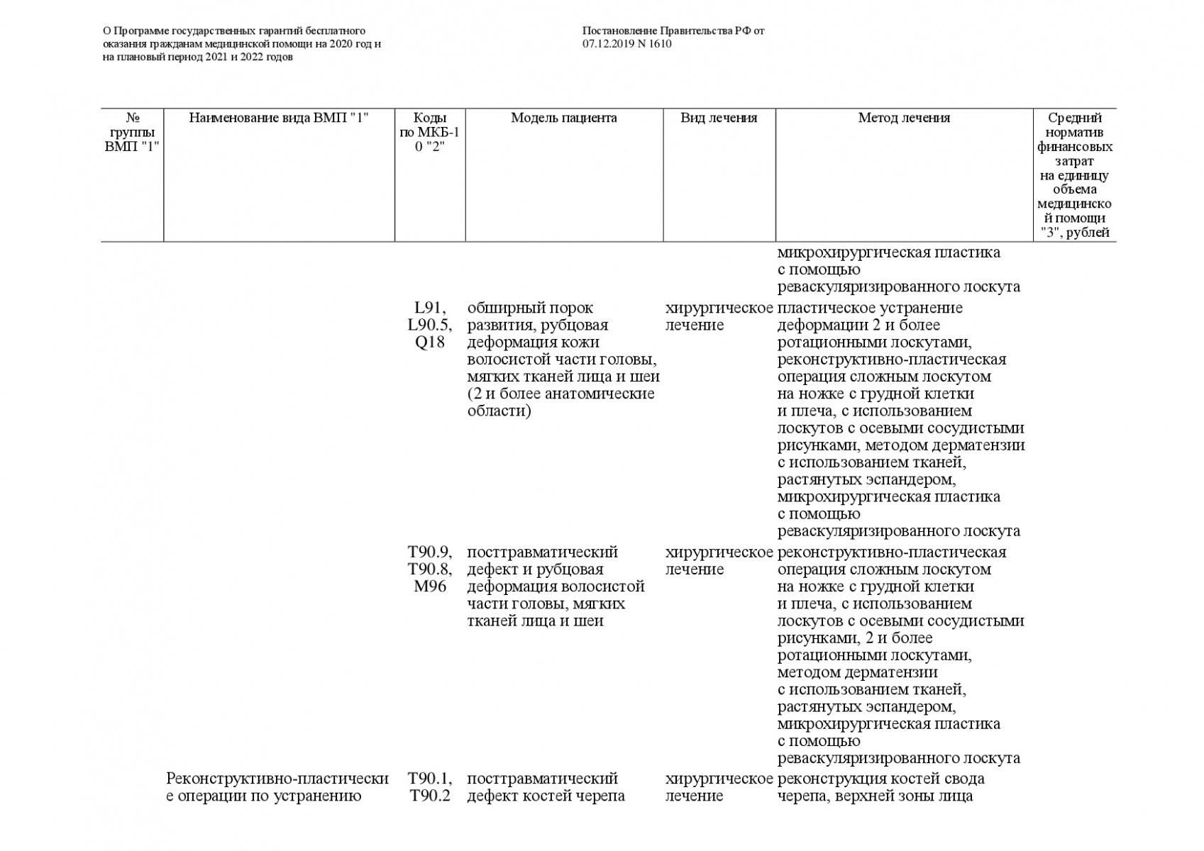 Postanovlenie-Pravitelstva-RF-ot-07_12_2019-1610-O-PGG-296