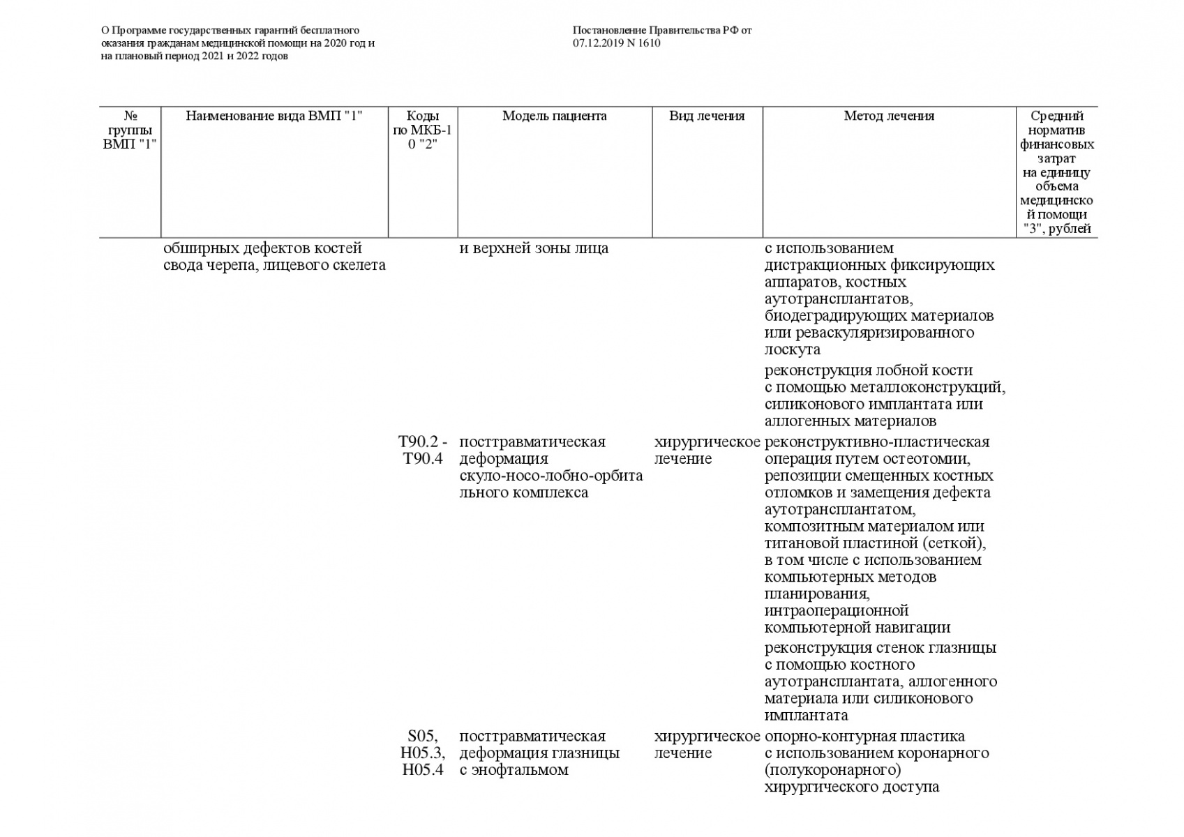 Postanovlenie-Pravitelstva-RF-ot-07_12_2019-1610-O-PGG-297