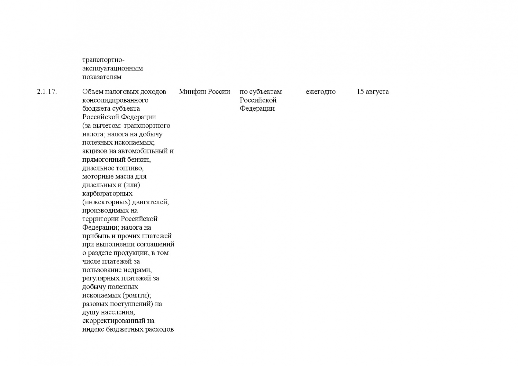 Postanovlenie_Pravitelstva_RF_ot_19_04_2018_N_472-027