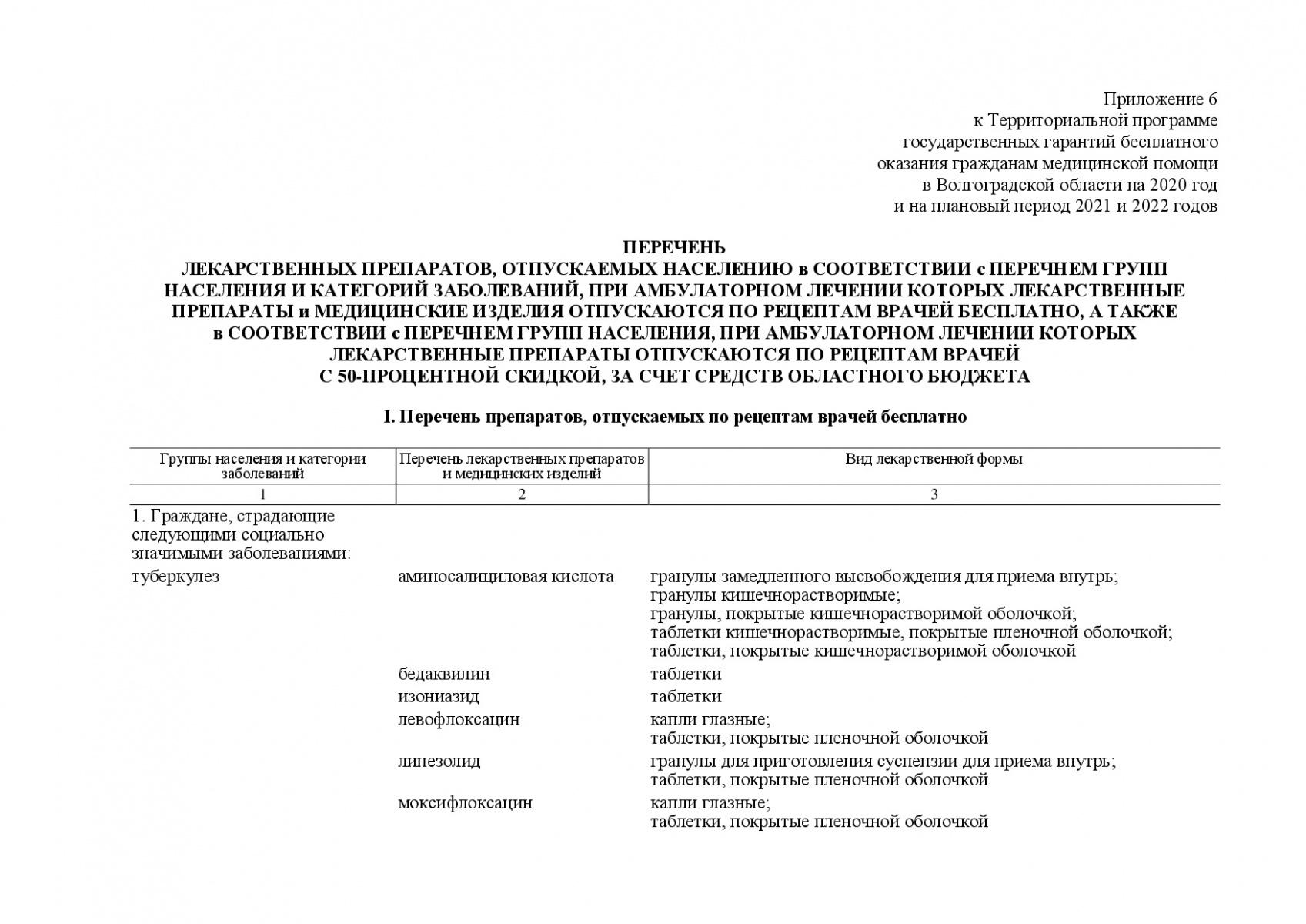 Prilozhenie-6-127-OD-001