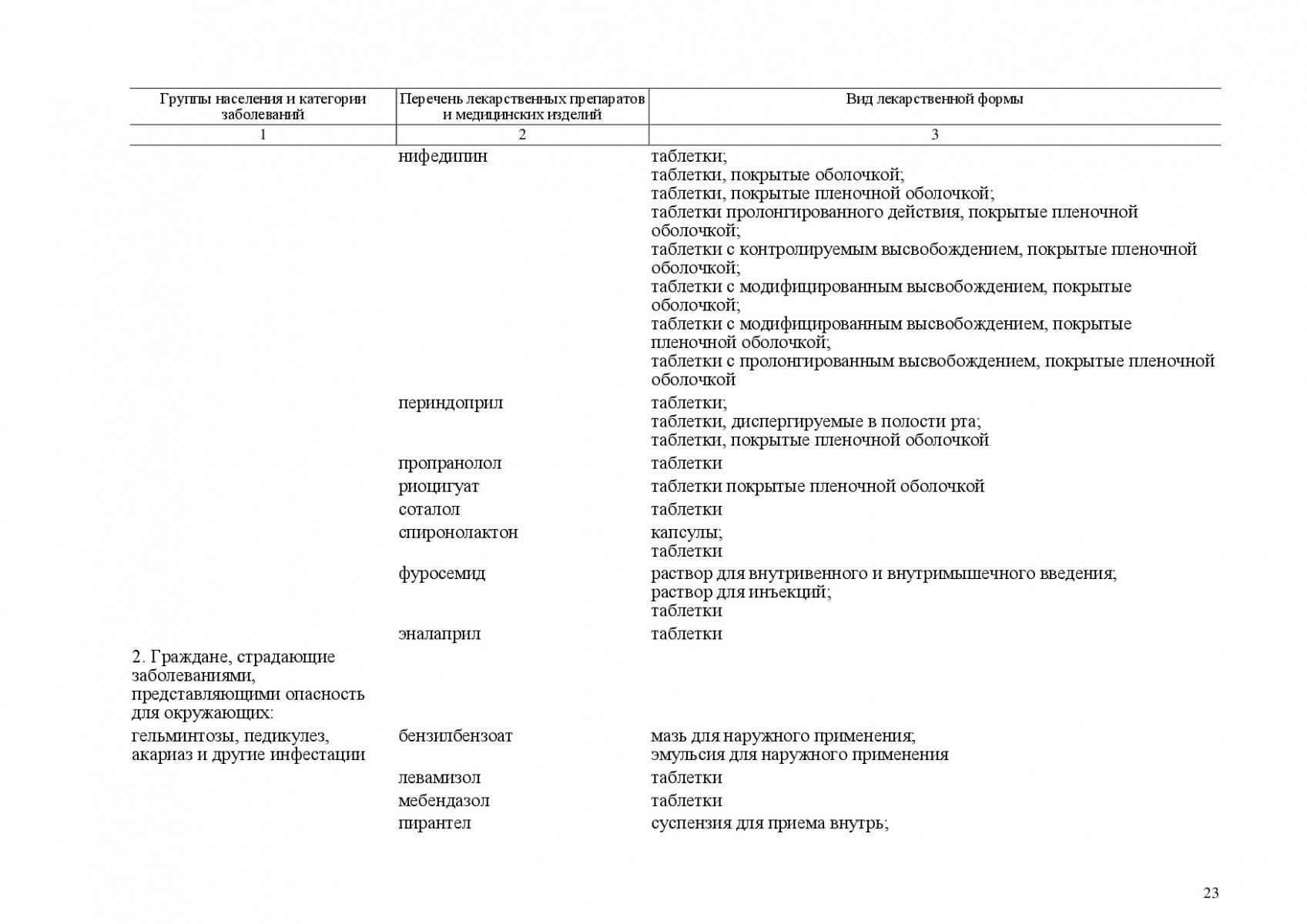 Prilozhenie-6-127-OD-023