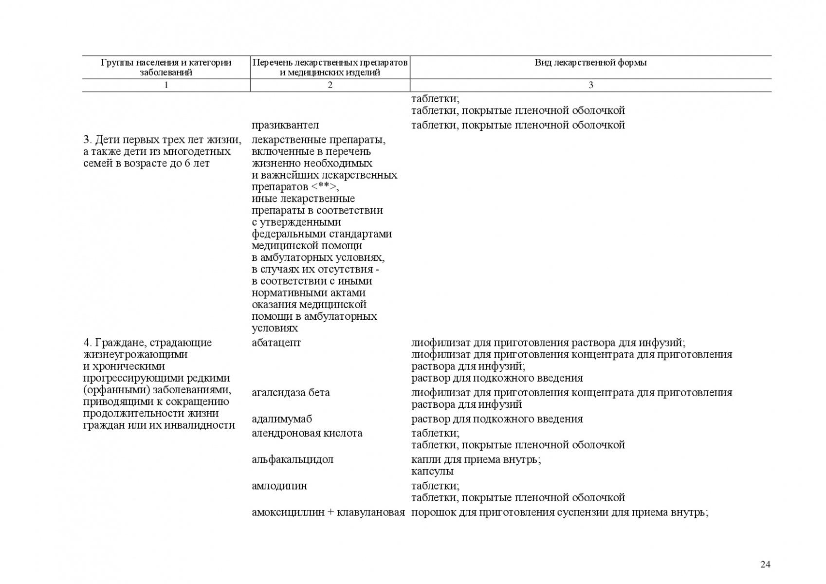 Prilozhenie-6-127-OD-024