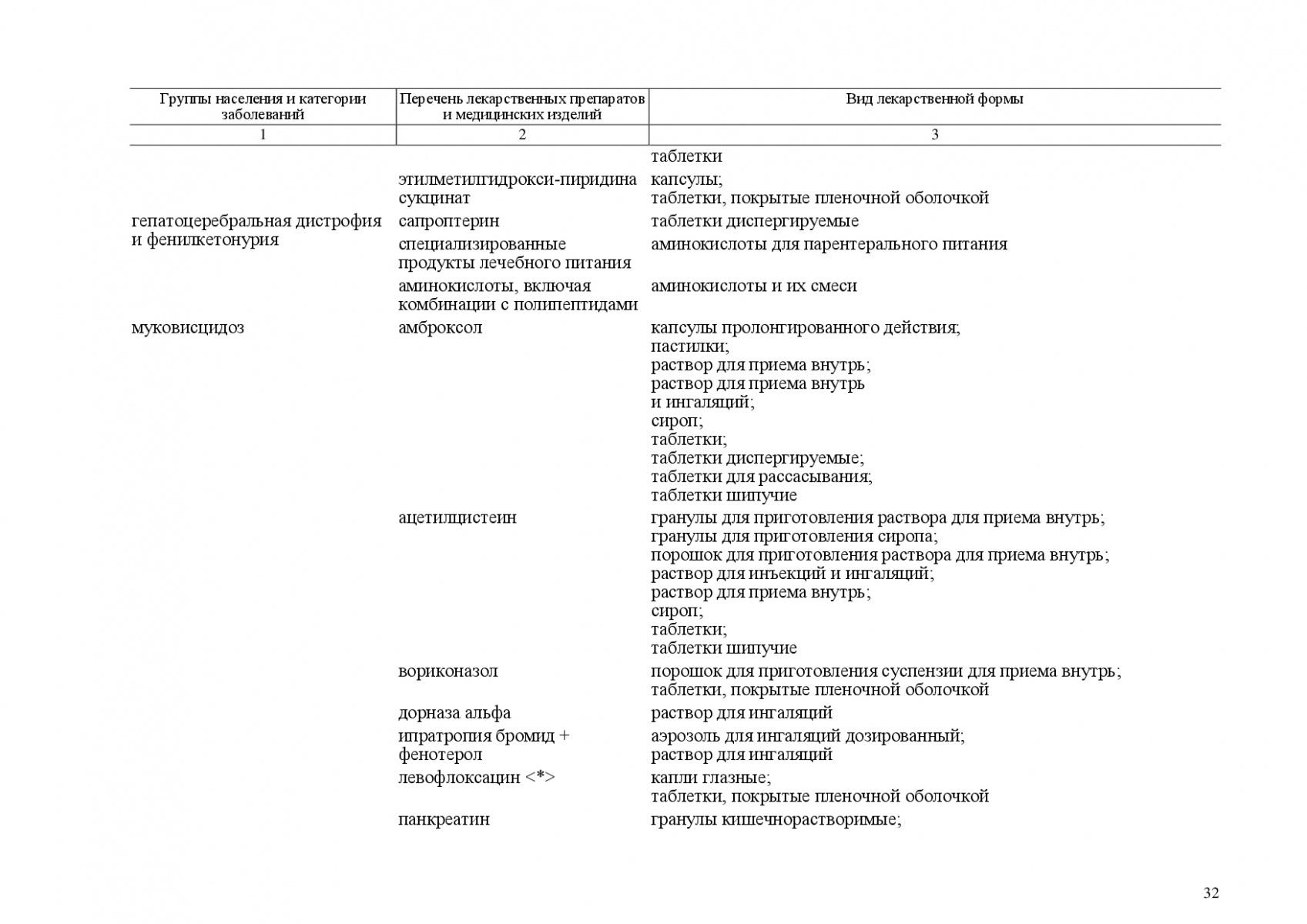 Prilozhenie-6-127-OD-032