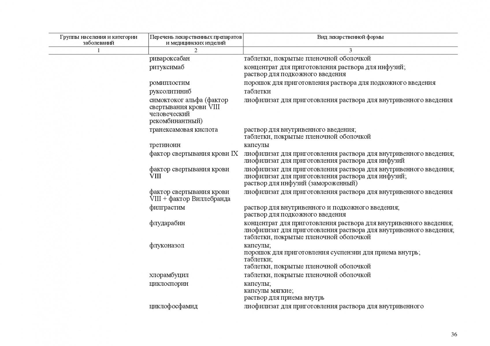 Prilozhenie-6-127-OD-036