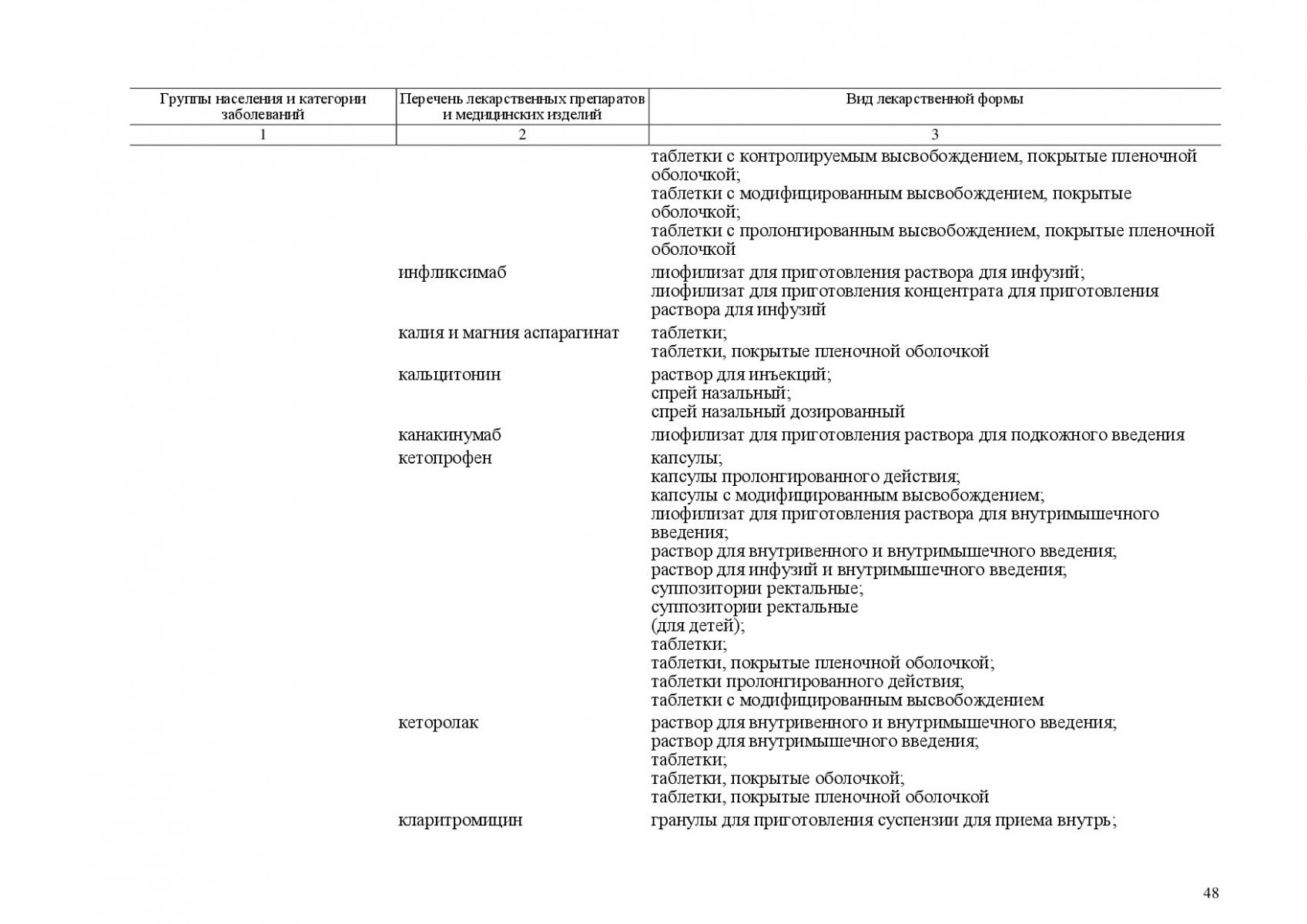 Prilozhenie-6-127-OD-048