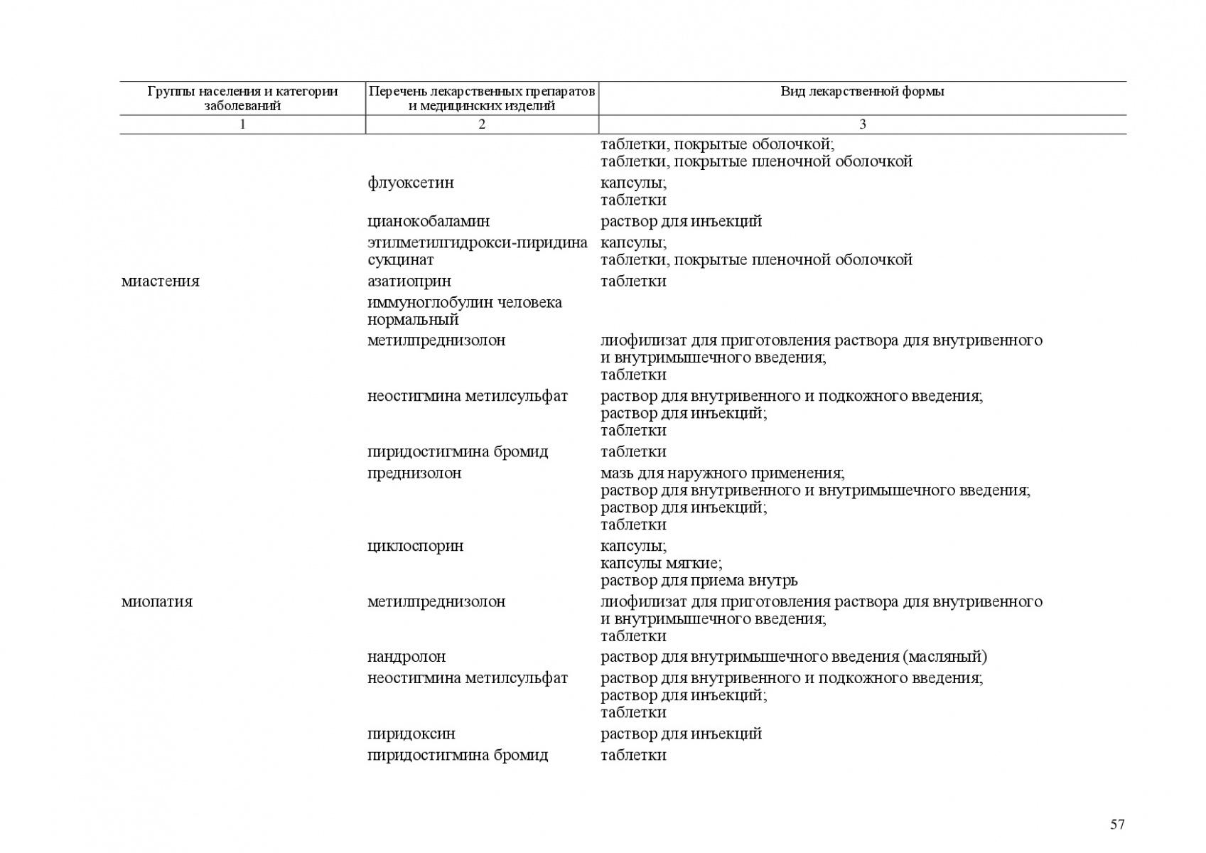 Prilozhenie-6-127-OD-057