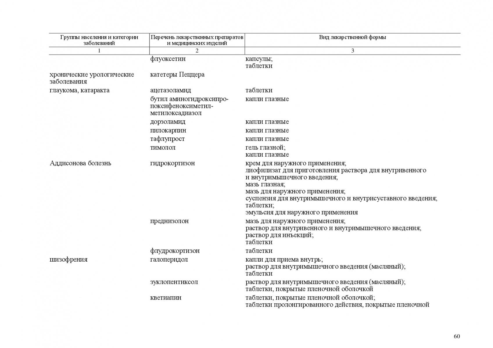 Prilozhenie-6-127-OD-060