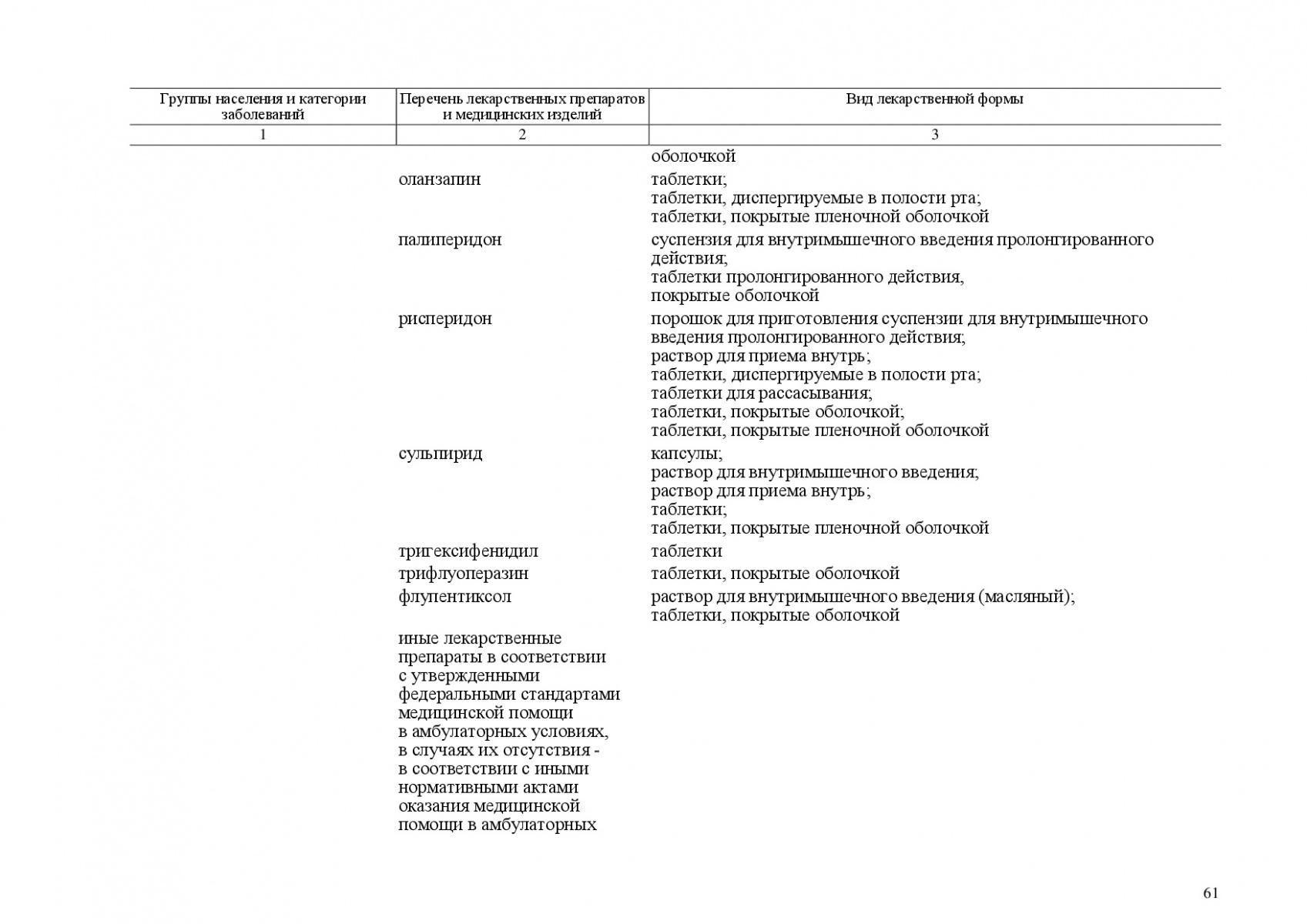 Prilozhenie-6-127-OD-061