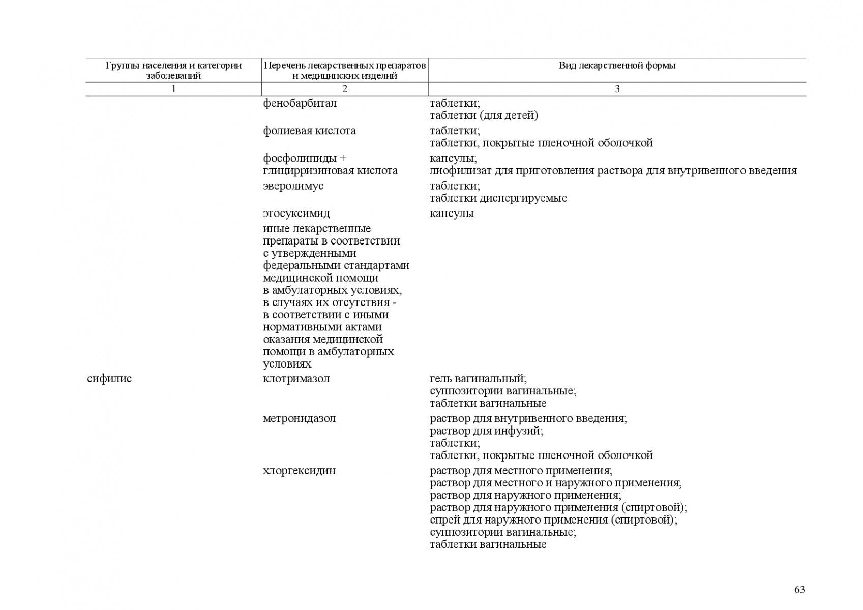 Prilozhenie-6-127-OD-063