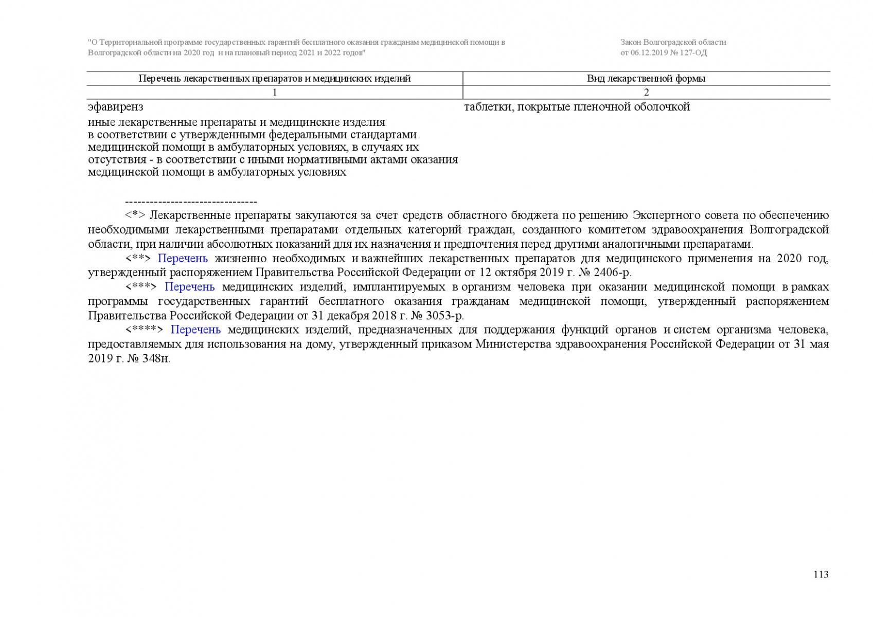 Prilozhenie-6-127-OD-113