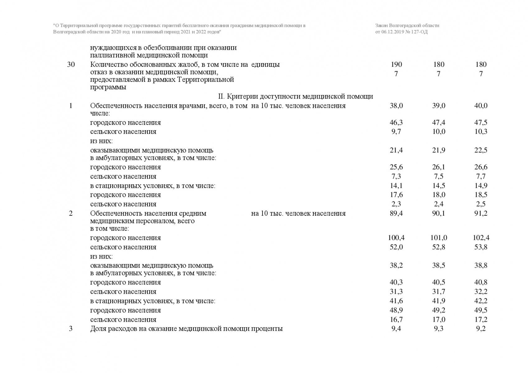 Prilozhenie-7-127-OD-005