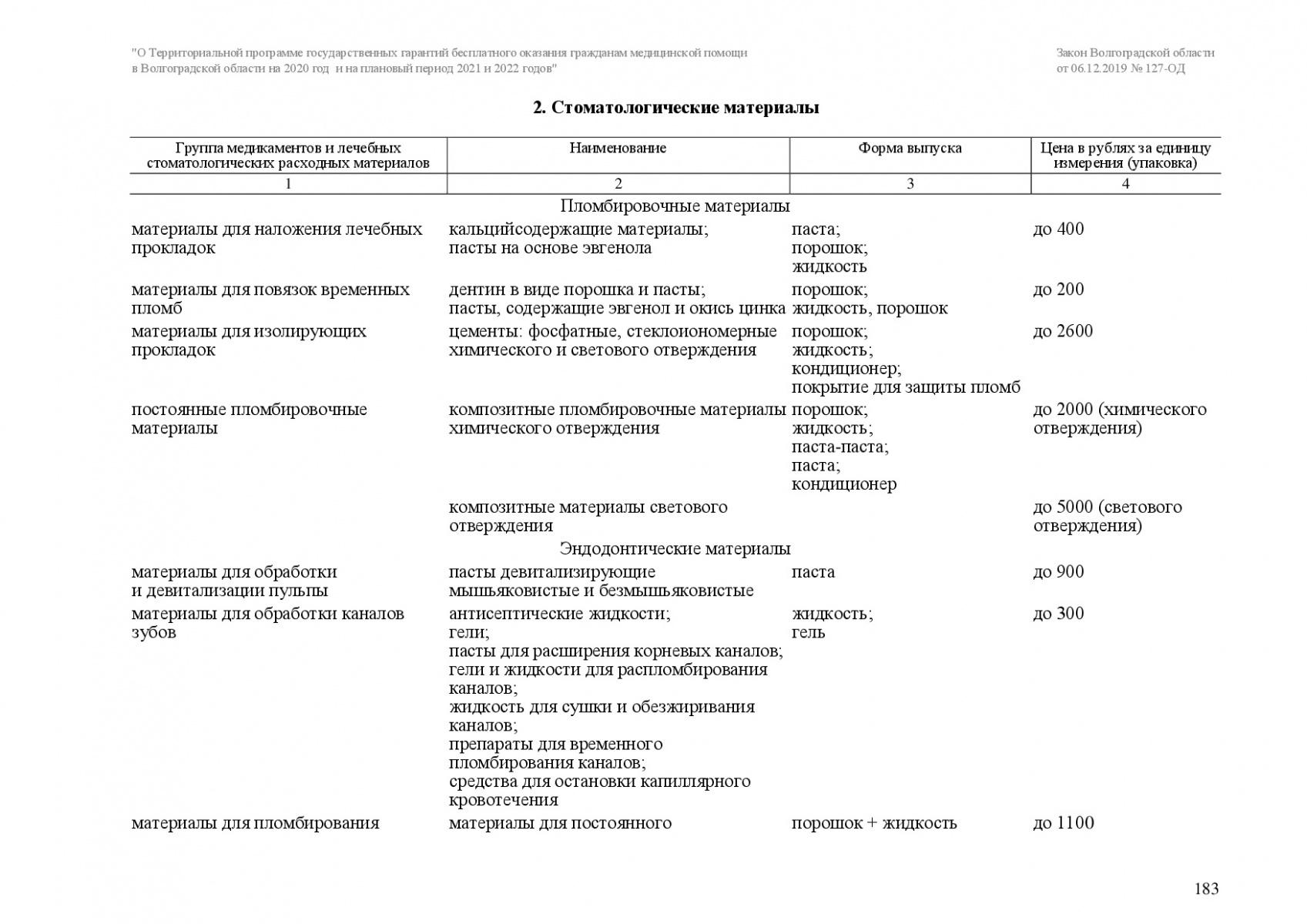 Zakon-VO-127-OD-ot-6_12_2019-TPGG-183