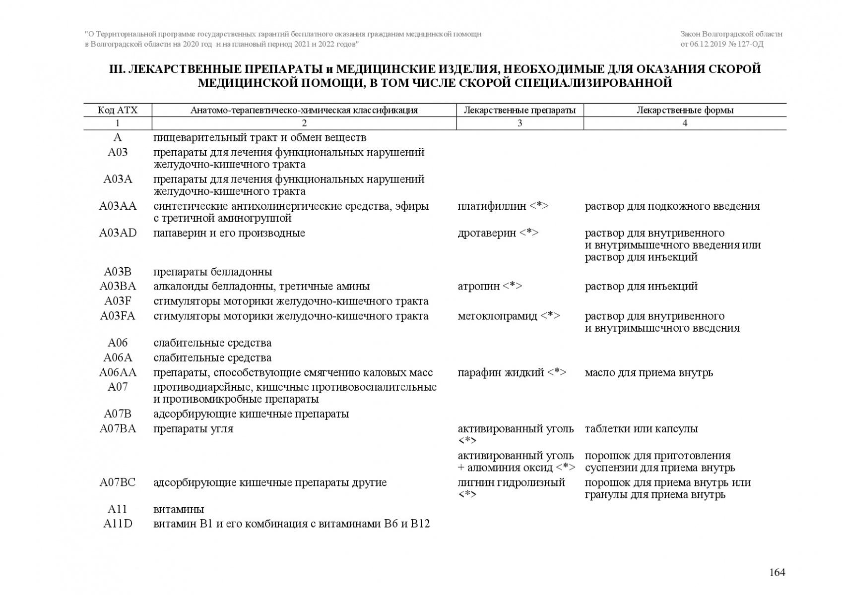 Zakon-VO-127-OD-ot-6_12_2019-TPGG-164