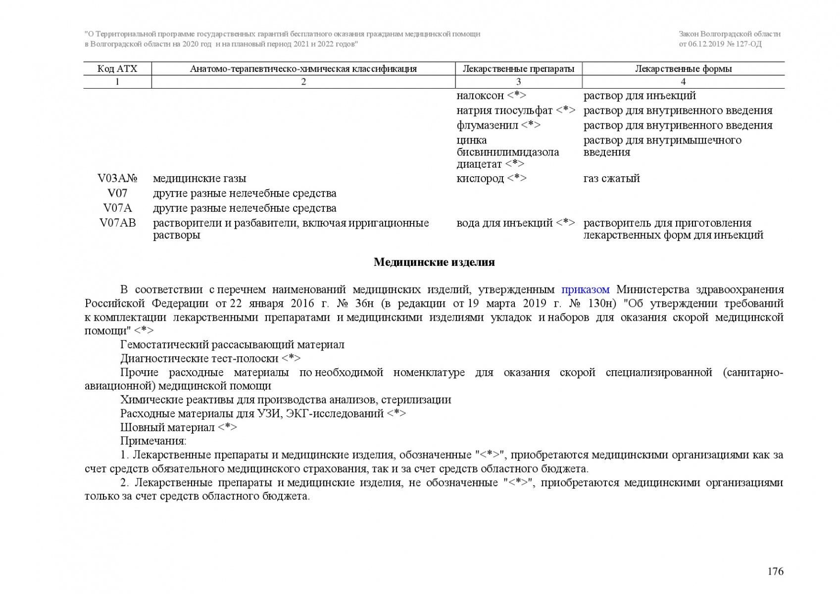 Zakon-VO-127-OD-ot-6_12_2019-TPGG-176