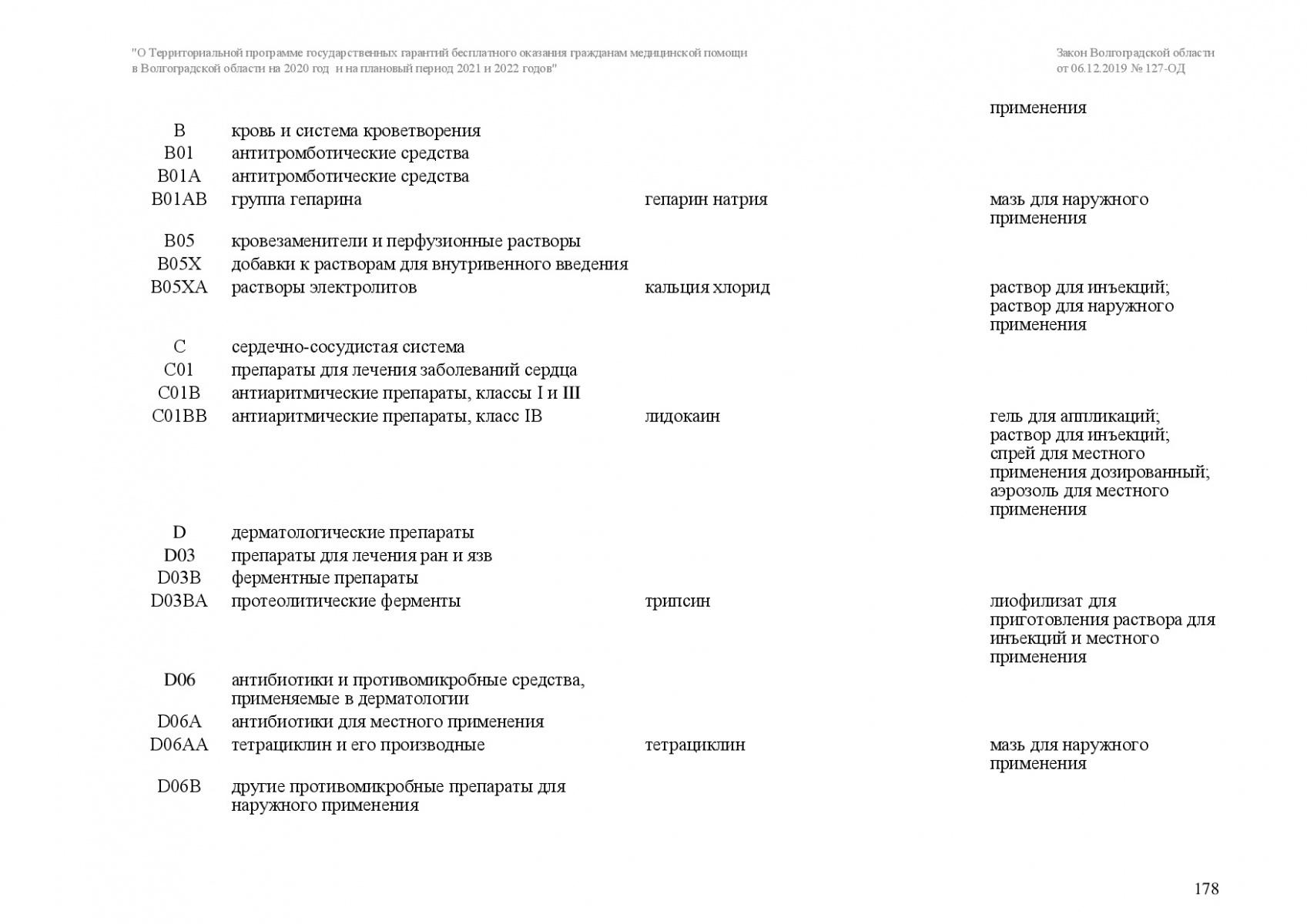 Zakon-VO-127-OD-ot-6_12_2019-TPGG-178